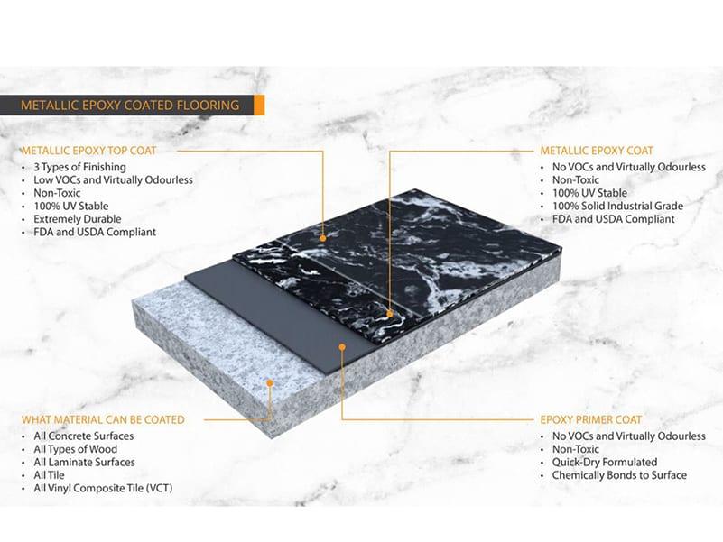 metallic epoxy application layers